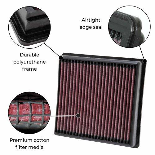 K&N 33-2845 Replacement Air Filter