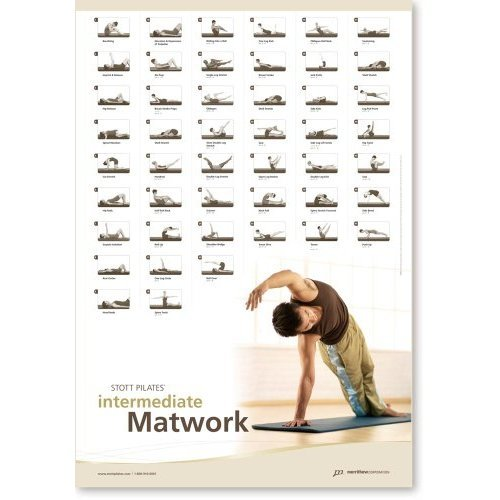 STOTT PILATES Wall Chart - Intermediate Matwork